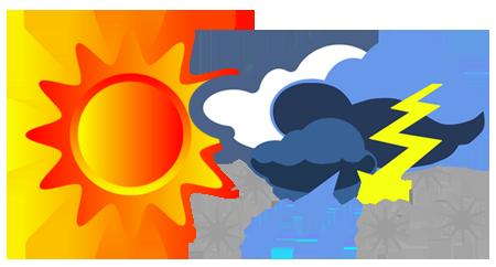 coastal safety weather forecast